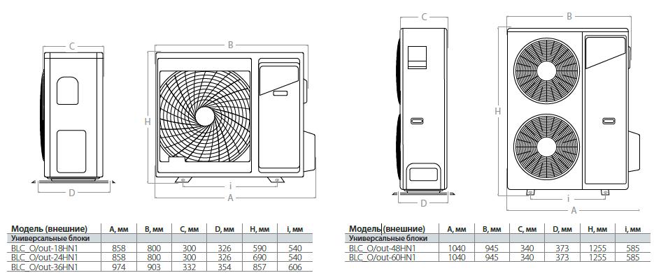 Размеры внешнего блока Ballu BLC_O-12H N1